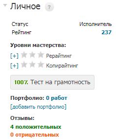 рейтинг Etxt
