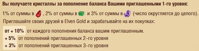 реферальная система Elven Gold