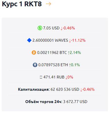 курс RKT8