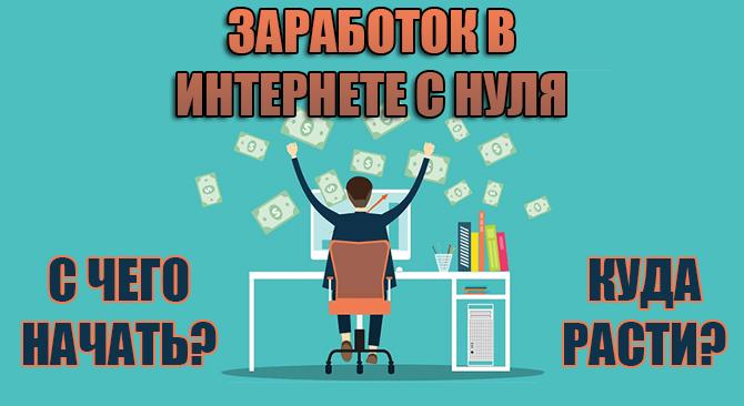 Как начать зарабатывать в интернете с нуля и выйти на высокий доход