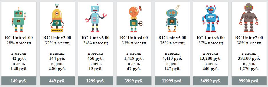Роботы в игре Robot Cash