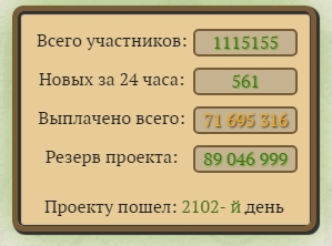 Golden Mines rub - статистика проекта