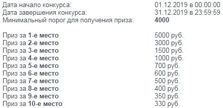 Конкурсы на Aviso