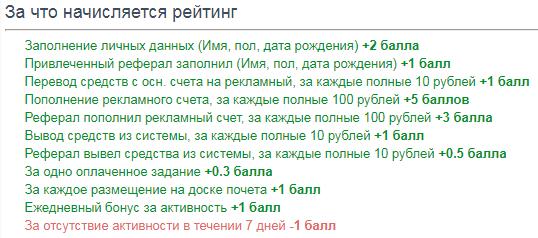Начисление рейтинга на Aviso